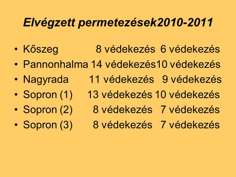 Elvégzett permetezések2010-2011 Kőszeg 8 védekezés 6 védekezés Pannonhalma 14 védekezés10 védekezés Nagyrada 11 védekezés 9 védekezés Sopron (1) 13 vé