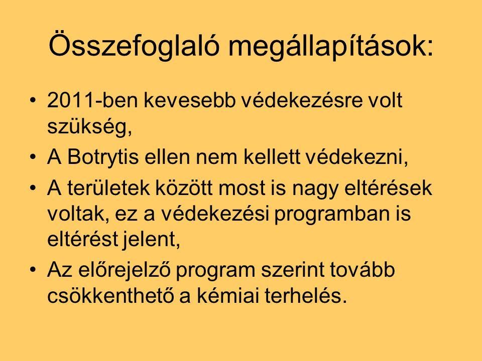 Összefoglaló megállapítások: 2011-ben kevesebb védekezésre volt szükség, A Botrytis ellen nem kellett védekezni, A területek között most is nagy eltér