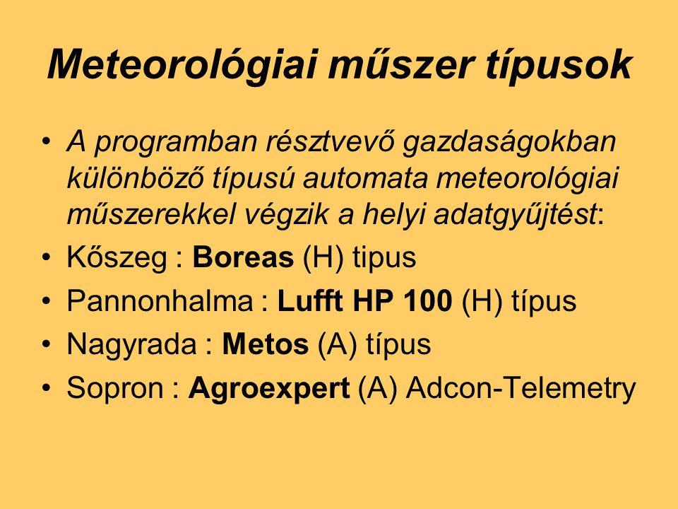 Meteorológiai műszer típusok A programban résztvevő gazdaságokban különböző típusú automata meteorológiai műszerekkel végzik a helyi adatgyűjtést: Kős