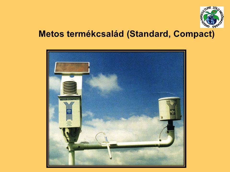 Metos termékcsalád (Standard, Compact)