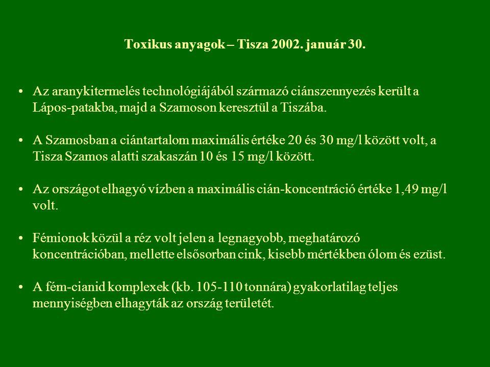 Toxikus anyagok – Tisza 2002. január 30. Az aranykitermelés technológiájából származó ciánszennyezés került a Lápos-patakba, majd a Szamoson keresztül