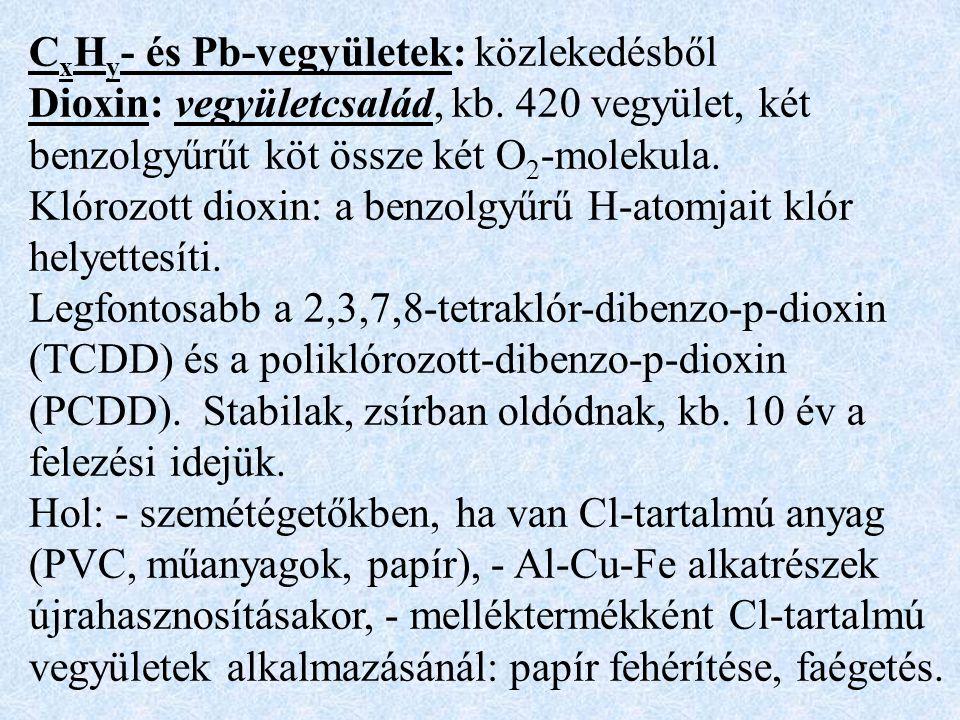 C x H y - és Pb-vegyületek: közlekedésből Dioxin: vegyületcsalád, kb.
