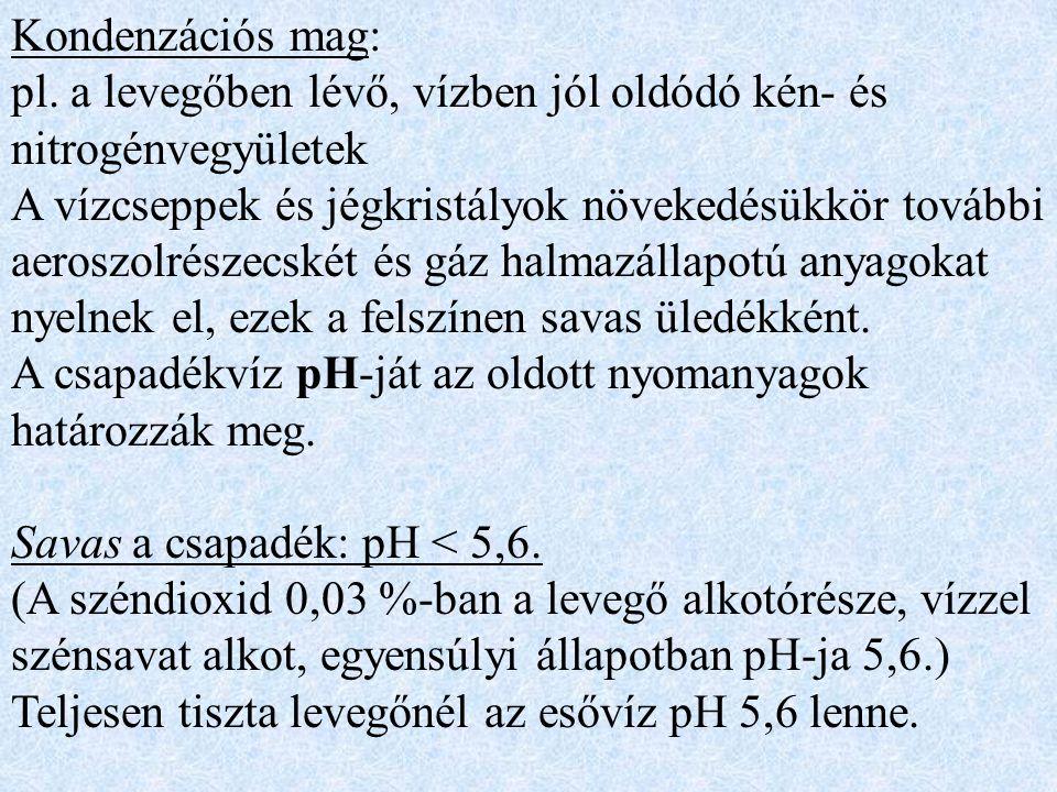 Kondenzációs mag: pl.