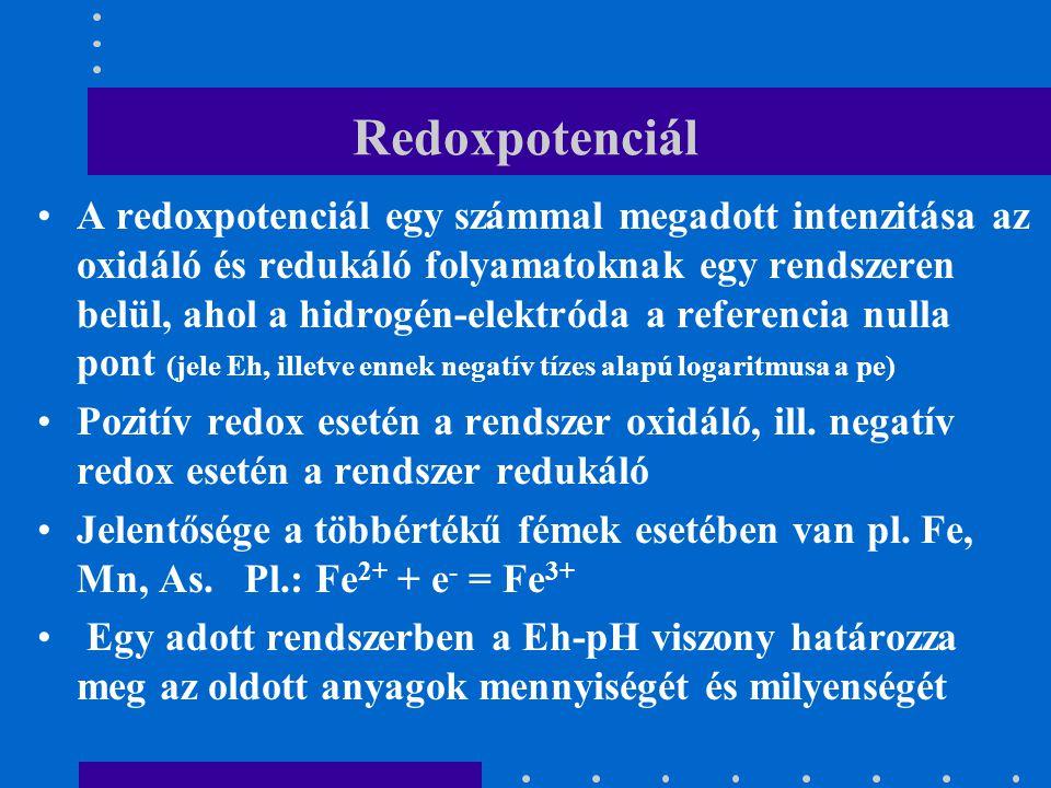 Redoxpotenciál A redoxpotenciál egy számmal megadott intenzitása az oxidáló és redukáló folyamatoknak egy rendszeren belül, ahol a hidrogén-elektróda