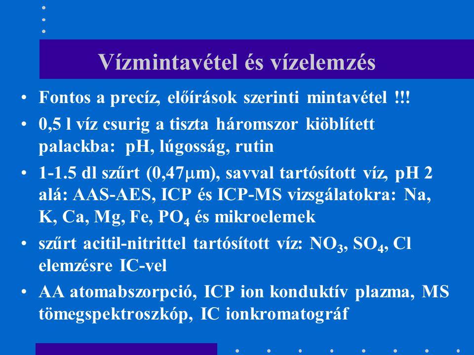 Vízmintavétel és vízelemzés Fontos a precíz, előírások szerinti mintavétel !!! 0,5 l víz csurig a tiszta háromszor kiöblített palackba: pH, lúgosság,