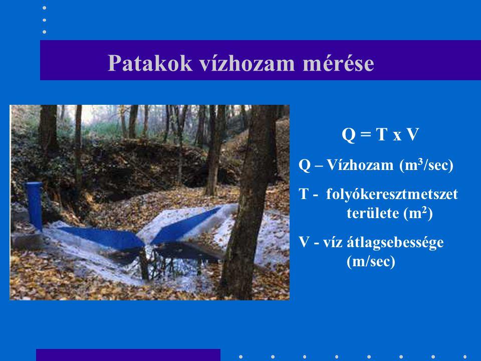 Patakok vízhozam mérése Q = T x V Q – Vízhozam (m 3 /sec) T - folyókeresztmetszet területe (m 2 ) V - víz átlagsebessége (m/sec)