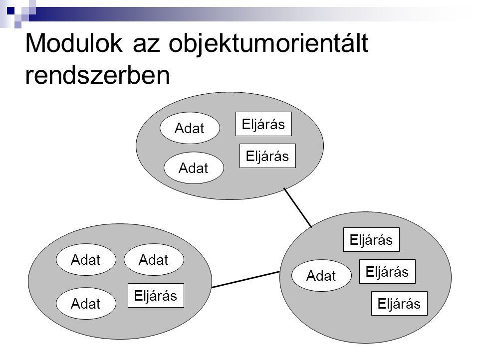 Modulok az objektumorientált rendszerben Adat Eljárás Adat Eljárás
