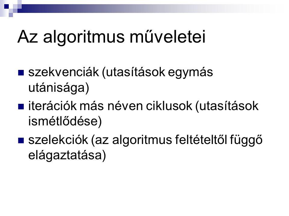 Az algoritmus műveletei szekvenciák (utasítások egymás utánisága) iterációk más néven ciklusok (utasítások ismétlődése) szelekciók (az algoritmus feltételtől függő elágaztatása)