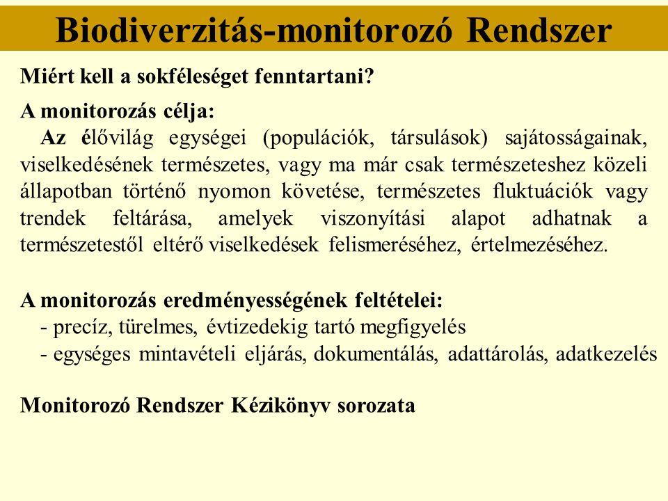 Biodiverzitás-monitorozó Rendszer A sorozat 11 kötetből áll, amelyek leírják a monitorozás alapelveit, a monitorozásra kiválasztott fajok és társulások rövid jellemzését, valamint a mintavétel módszereit.