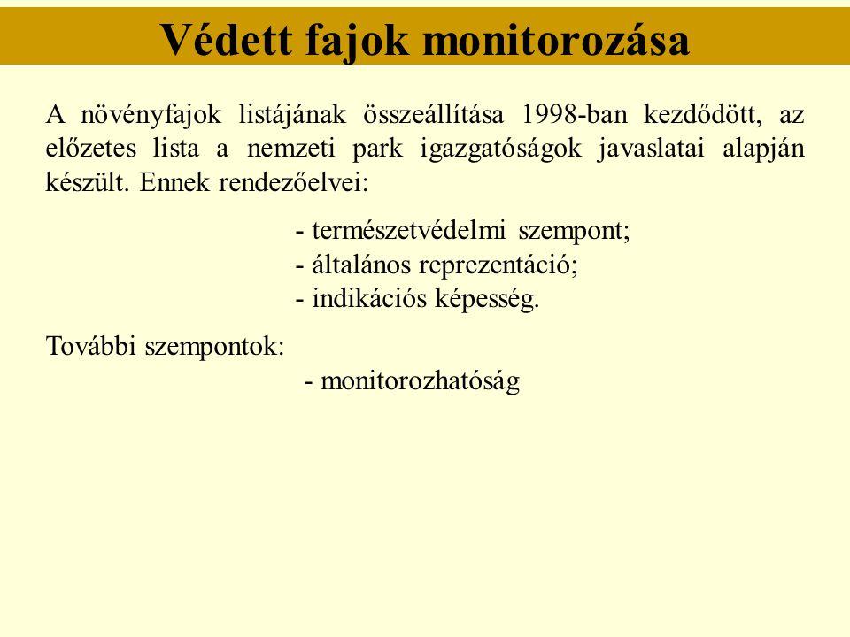 Védett fajok monitorozása  tőszám/egyedszám (db számolt, db becsült) (A-típusban)  állomány kiterjedése (m 2 ) (A-típusban minden módszer esetén)  állományban a faj %-os borítása (A-típusban és a térképezéseknél az egyes előfordulási foltokra)  térképezés különböző léptékben  veszélyeztető tényezők (minden esetben)  areatérkép M = 1:1.000.000 minden fajra a lelőhelyekről Vizsgált változók