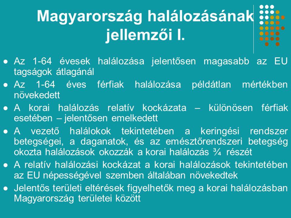 Magyarország halálozásának jellemzői I.