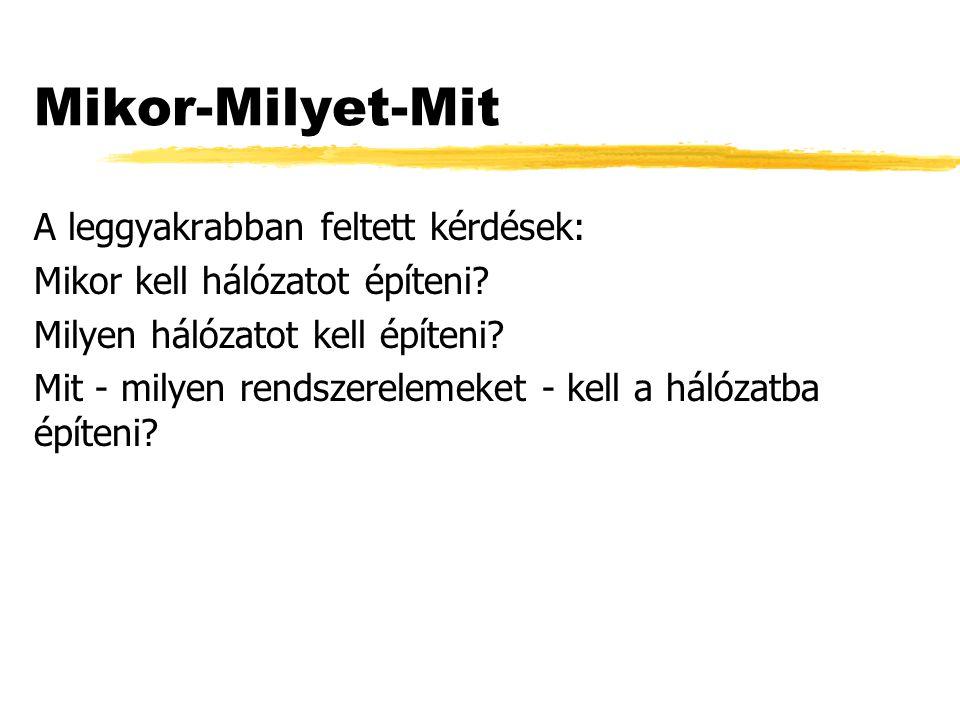 Mikor-Milyet-Mit A leggyakrabban feltett kérdések: Mikor kell hálózatot építeni.