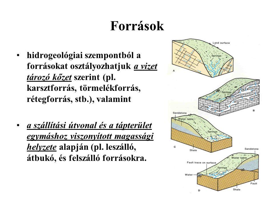 Források hidrogeológiai szempontból a forrásokat osztályozhatjuk a vizet tározó kőzet szerint (pl.
