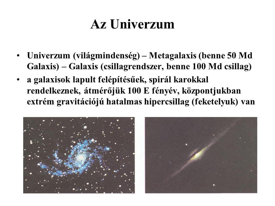 Az Univerzum Univerzum (világmindenség) – Metagalaxis (benne 50 Md Galaxis) – Galaxis (csillagrendszer, benne 100 Md csillag) a galaxisok lapult felép