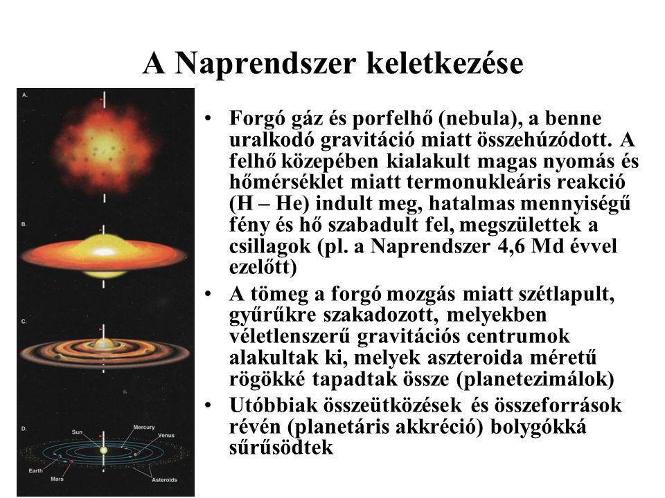 A Naprendszer keletkezése Forgó gáz és porfelhő (nebula), a benne uralkodó gravitáció miatt összehúzódott. A felhő közepében kialakult magas nyomás és