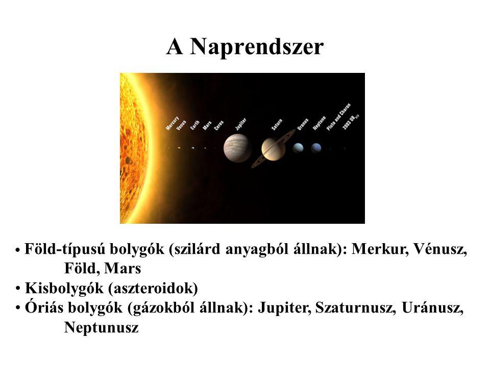 A Naprendszer Föld-típusú bolygók (szilárd anyagból állnak): Merkur, Vénusz, Föld, Mars Kisbolygók (aszteroidok) Óriás bolygók (gázokból állnak): Jupi