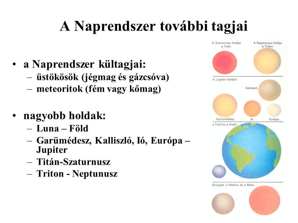 A Naprendszer további tagjai a Naprendszer kültagjai: –üstökösök (jégmag és gázcsóva) –meteoritok (fém vagy kőmag) nagyobb holdak: –Luna – Föld –Garüm