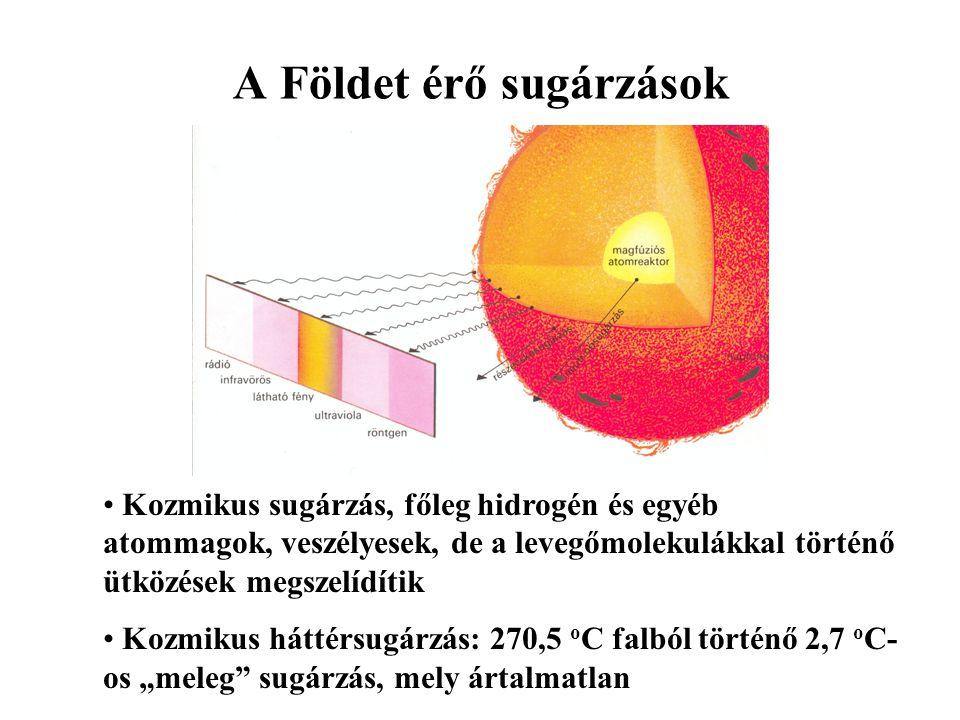 A Földet érő sugárzások Kozmikus sugárzás, főleg hidrogén és egyéb atommagok, veszélyesek, de a levegőmolekulákkal történő ütközések megszelídítik Koz