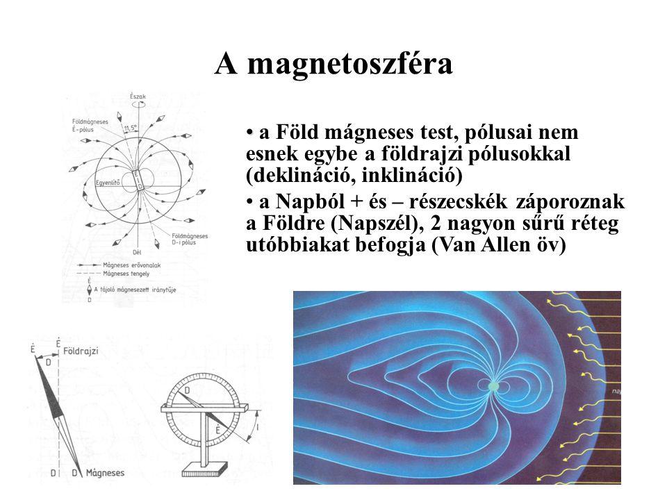 A magnetoszféra a Föld mágneses test, pólusai nem esnek egybe a földrajzi pólusokkal (deklináció, inklináció) a Napból + és – részecskék záporoznak a
