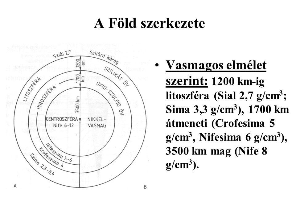 A Föld szerkezete Vasmagos elmélet szerint: 1200 km-ig litoszféra (Sial 2,7 g/cm 3 ; Sima 3,3 g/cm 3 ), 1700 km átmeneti (Crofesima 5 g/cm 3, Nifesima