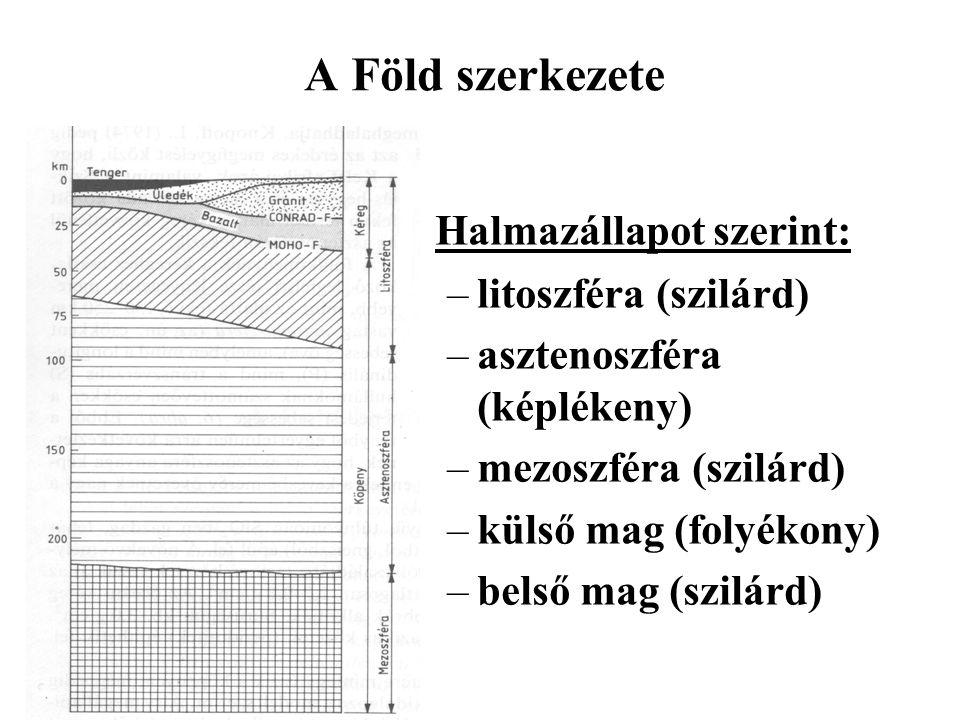 A Föld szerkezete Halmazállapot szerint: –litoszféra (szilárd) –asztenoszféra (képlékeny) –mezoszféra (szilárd) –külső mag (folyékony) –belső mag (szi