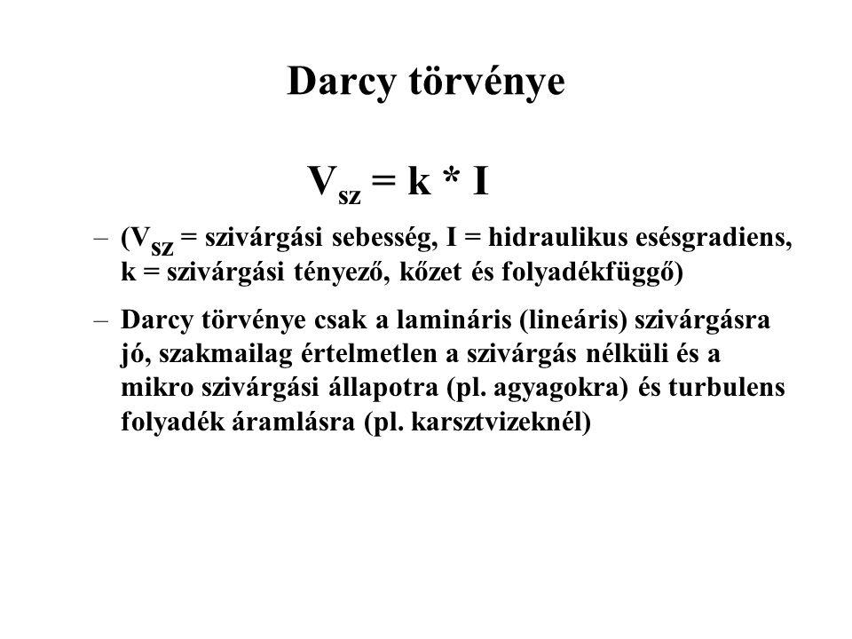 Darcy törvénye V sz = k * I –(V sz = szivárgási sebesség, I = hidraulikus esésgradiens, k = szivárgási tényező, kőzet és folyadékfüggő) –Darcy törvénye csak a lamináris (lineáris) szivárgásra jó, szakmailag értelmetlen a szivárgás nélküli és a mikro szivárgási állapotra (pl.