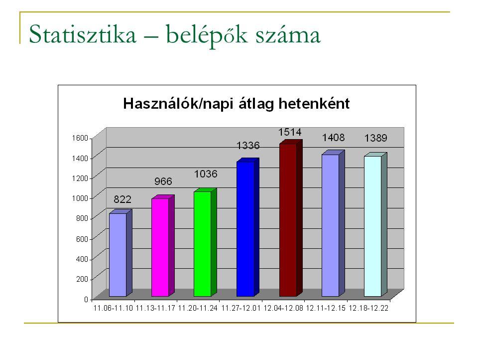 Statisztika – belép ő k száma