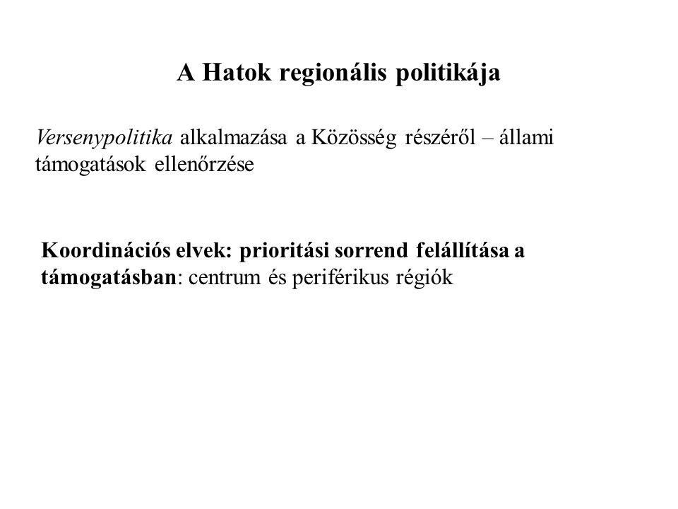 A Hatok regionális politikája Versenypolitika alkalmazása a Közösség részéről – állami támogatások ellenőrzése Koordinációs elvek: prioritási sorrend