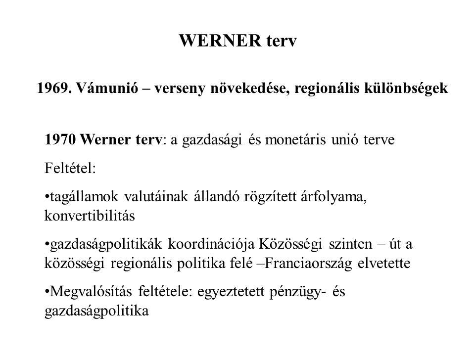 WERNER terv 1969. Vámunió – verseny növekedése, regionális különbségek 1970 Werner terv: a gazdasági és monetáris unió terve Feltétel: tagállamok valu