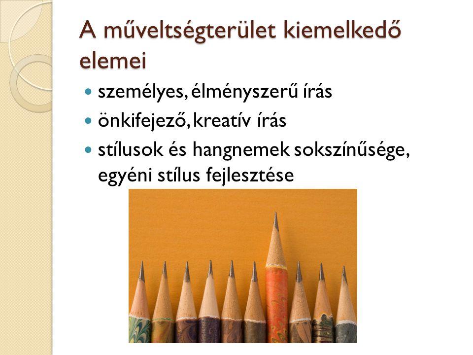 A műveltségterület kiemelkedő elemei személyes, élményszerű írás önkifejező, kreatív írás stílusok és hangnemek sokszínűsége, egyéni stílus fejlesztés