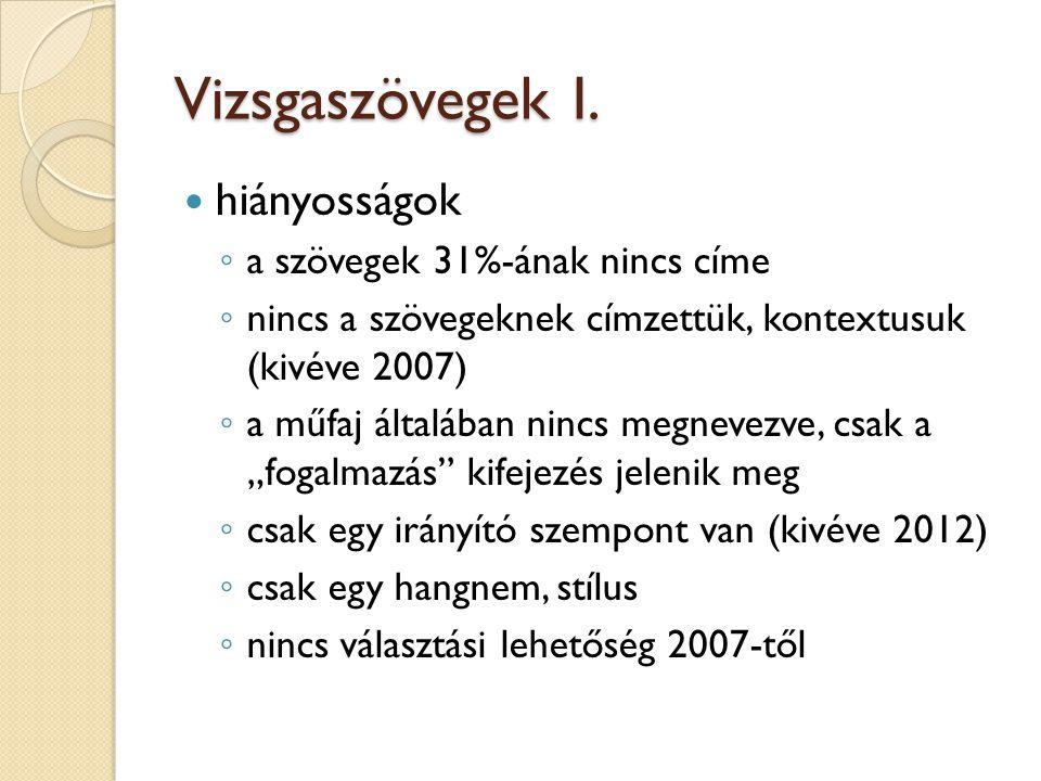 Vizsgaszövegek I. hiányosságok ◦ a szövegek 31%-ának nincs címe ◦ nincs a szövegeknek címzettük, kontextusuk (kivéve 2007) ◦ a műfaj általában nincs m