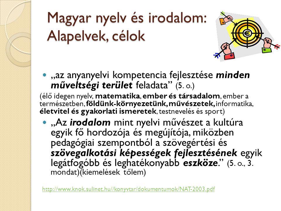 """Magyar nyelv és irodalom: Alapelvek, célok """"az anyanyelvi kompetencia fejlesztése minden műveltségi terület feladata"""" (5. o.) (élő idegen nyelv, matem"""