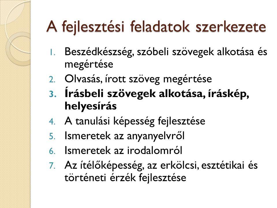 A fejlesztési feladatok szerkezete 1. Beszédkészség, szóbeli szövegek alkotása és megértése 2. Olvasás, írott szöveg megértése 3. Írásbeli szövegek al