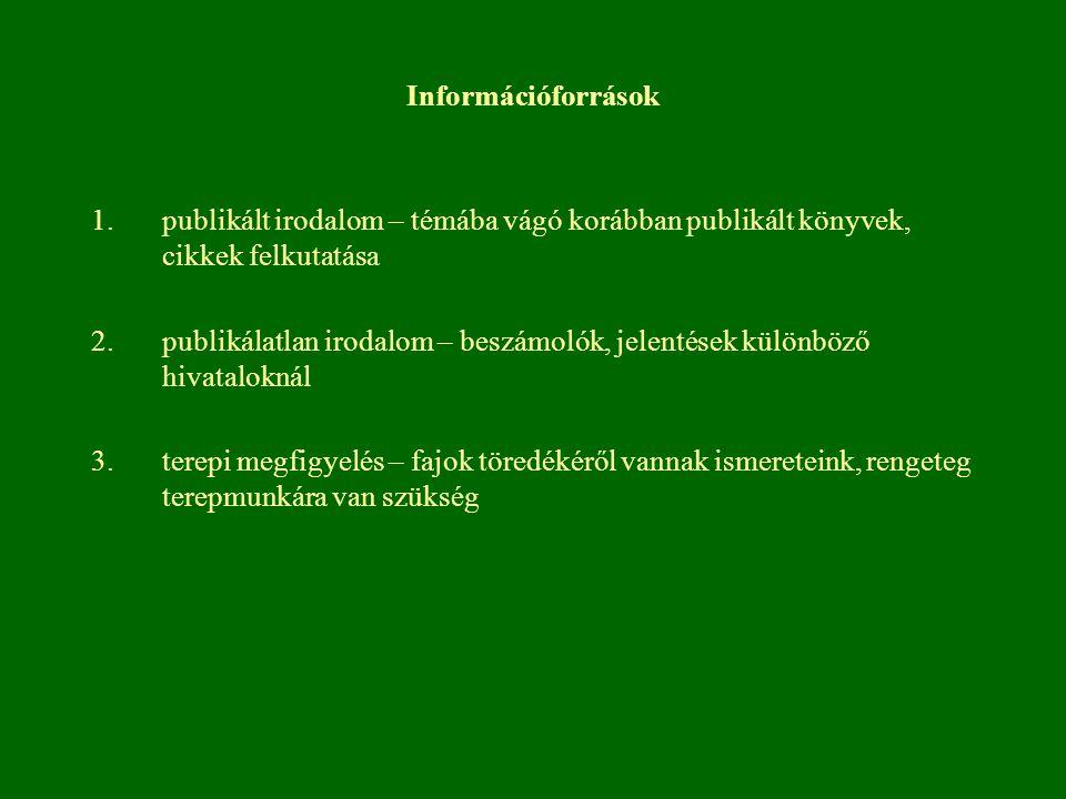 Információforrások 1.publikált irodalom – témába vágó korábban publikált könyvek, cikkek felkutatása 2.publikálatlan irodalom – beszámolók, jelentések