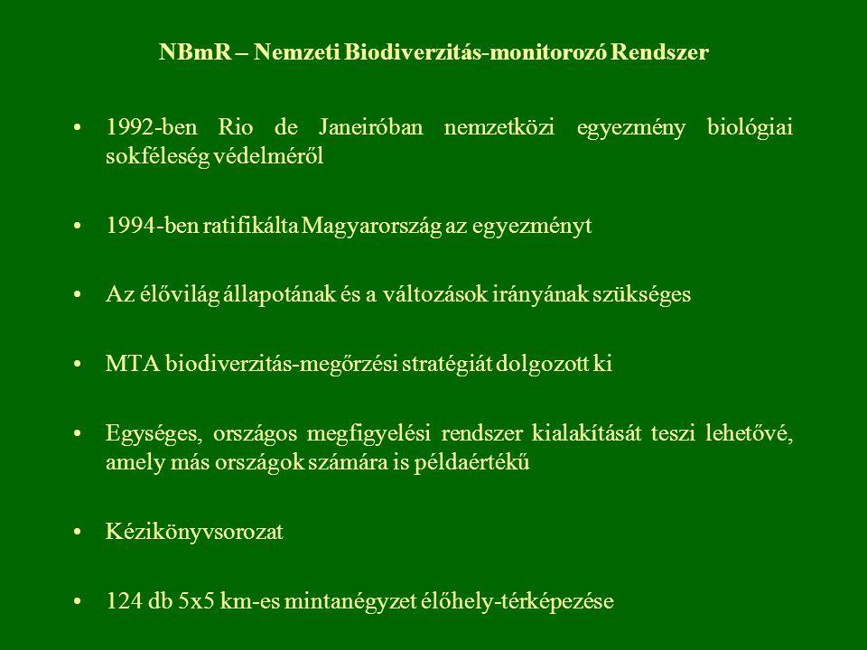 NBmR – Nemzeti Biodiverzitás-monitorozó Rendszer 1992-ben Rio de Janeiróban nemzetközi egyezmény biológiai sokféleség védelméről 1994-ben ratifikálta