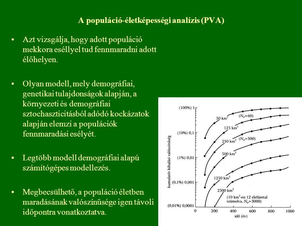 A populáció-életképességi analízis (PVA) Azt vizsgálja, hogy adott populáció mekkora eséllyel tud fennmaradni adott élőhelyen. Olyan modell, mely demo