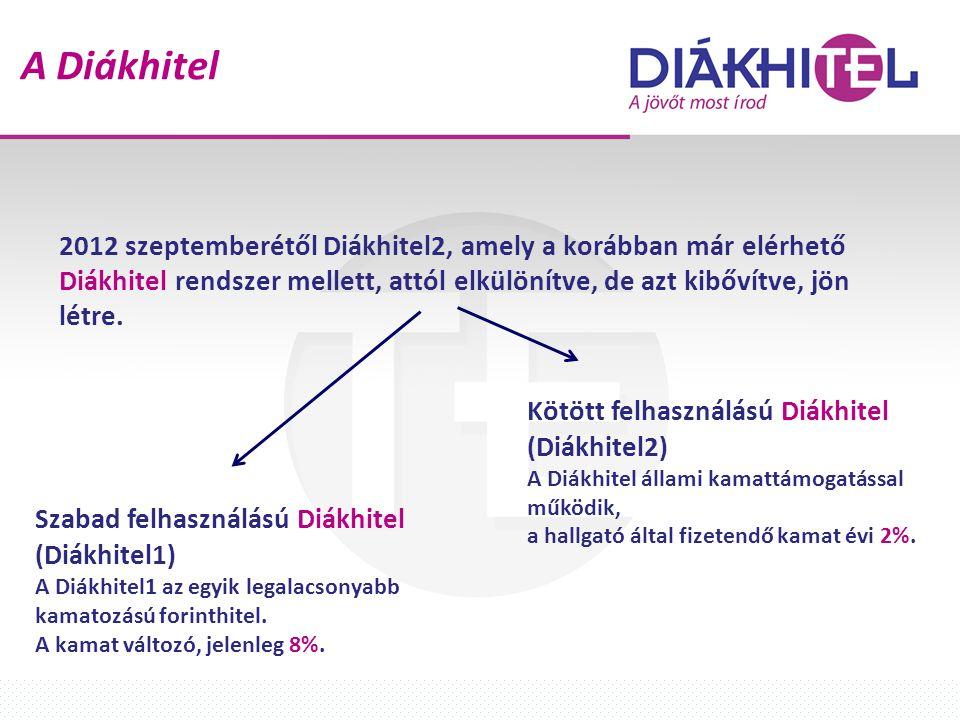 A Diákhitel 2012 szeptemberétől Diákhitel2, amely a korábban már elérhető Diákhitel rendszer mellett, attól elkülönítve, de azt kibővítve, jön létre.