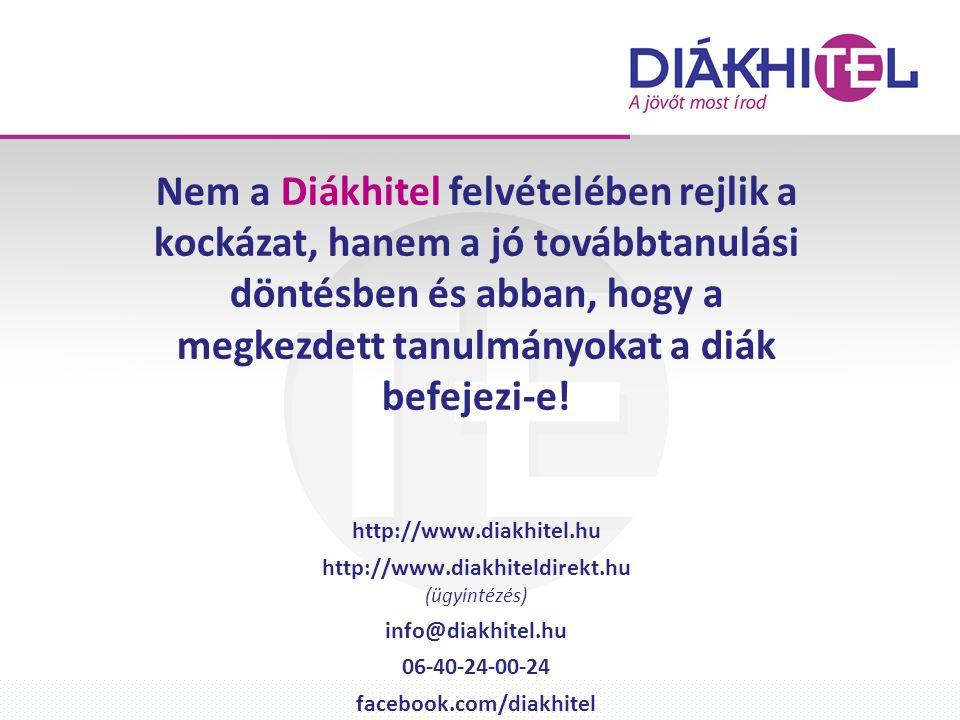 http://www.diakhitel.hu http://www.diakhiteldirekt.hu (ügyintézés) info@diakhitel.hu 06-40-24-00-24 facebook.com/diakhitel Nem a Diákhitel felvételében rejlik a kockázat, hanem a jó továbbtanulási döntésben és abban, hogy a megkezdett tanulmányokat a diák befejezi-e!