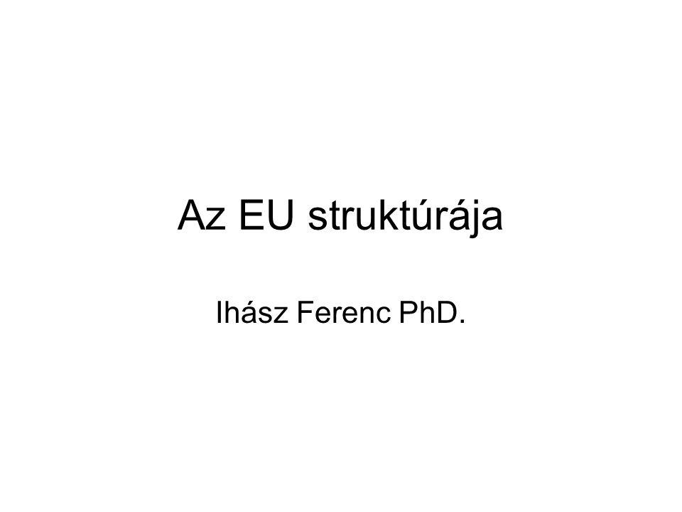 Az EU struktúrája Ihász Ferenc PhD.