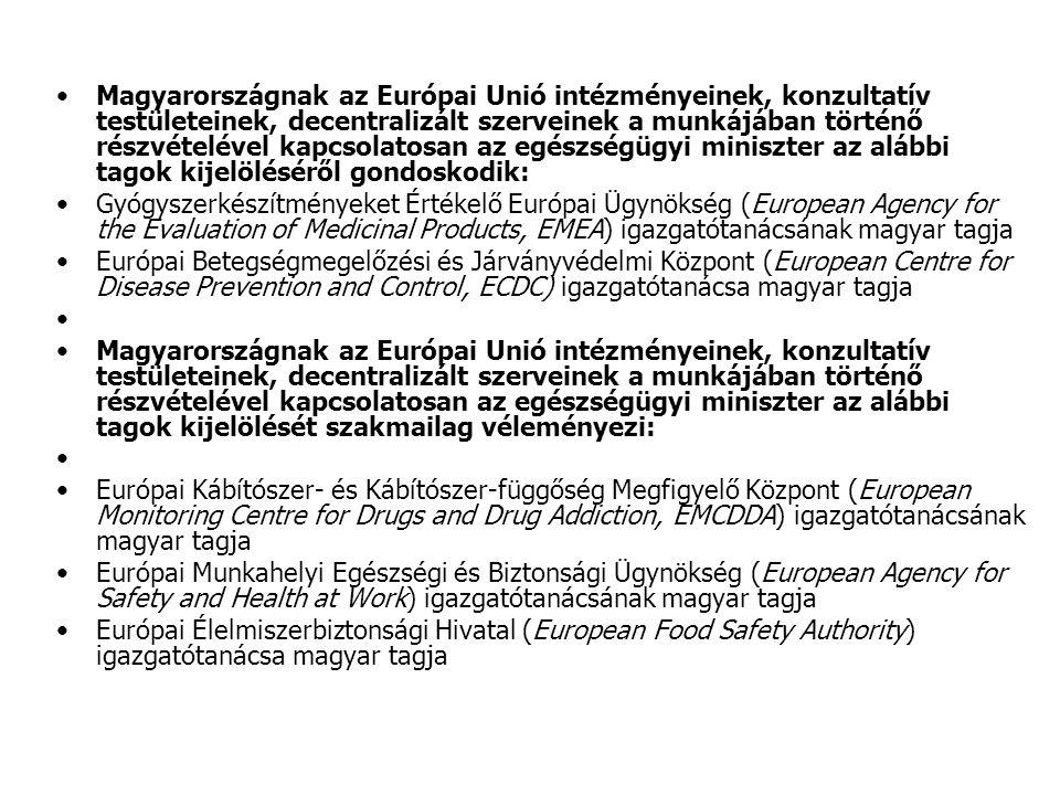 Magyarországnak az Európai Unió intézményeinek, konzultatív testületeinek, decentralizált szerveinek a munkájában történő részvételével kapcsolatosan az egészségügyi miniszter az alábbi tagok kijelöléséről gondoskodik: Gyógyszerkészítményeket Értékelő Európai Ügynökség (European Agency for the Evaluation of Medicinal Products, EMEA) igazgatótanácsának magyar tagja Európai Betegségmegelőzési és Járványvédelmi Központ (European Centre for Disease Prevention and Control, ECDC) igazgatótanácsa magyar tagja Magyarországnak az Európai Unió intézményeinek, konzultatív testületeinek, decentralizált szerveinek a munkájában történő részvételével kapcsolatosan az egészségügyi miniszter az alábbi tagok kijelölését szakmailag véleményezi: Európai Kábítószer- és Kábítószer-függőség Megfigyelő Központ (European Monitoring Centre for Drugs and Drug Addiction, EMCDDA) igazgatótanácsának magyar tagja Európai Munkahelyi Egészségi és Biztonsági Ügynökség (European Agency for Safety and Health at Work) igazgatótanácsának magyar tagja Európai Élelmiszerbiztonsági Hivatal (European Food Safety Authority) igazgatótanácsa magyar tagja