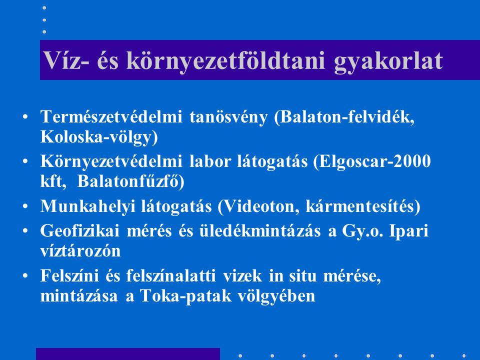 Víz- és környezetföldtani gyakorlat Természetvédelmi tanösvény (Balaton-felvidék, Koloska-völgy) Környezetvédelmi labor látogatás (Elgoscar-2000 kft,