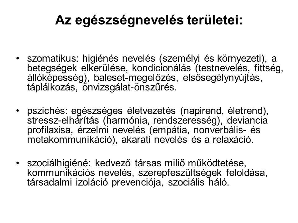 Az egészségnevelés területei: szomatikus: higiénés nevelés (személyi és környezeti), a betegségek elkerülése, kondicionálás (testnevelés, fittség, áll