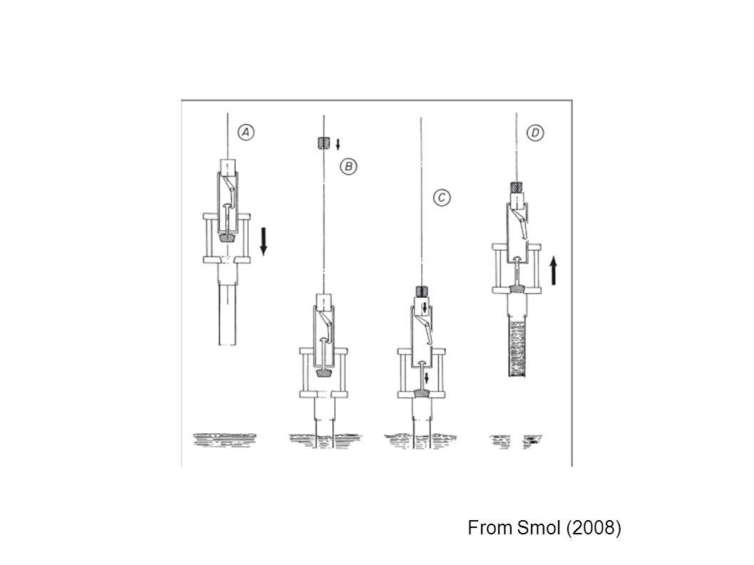 From Cumming et al. (1992b) környezeti változások diatoma alapú becslése