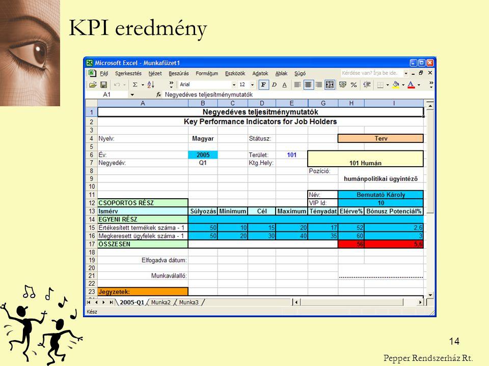 14 Pepper Rendszerház Rt. KPI eredmény
