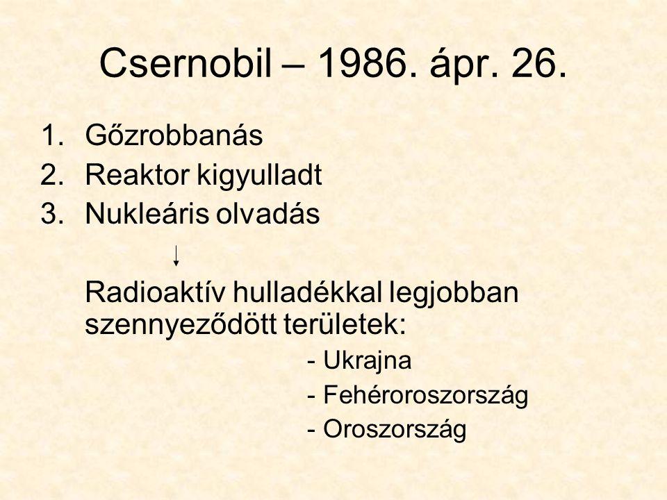 Csernobil – 1986.ápr. 26.