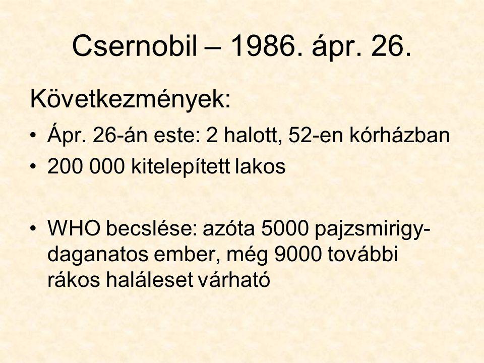 Csernobil – 1986.ápr. 26. Ápr.