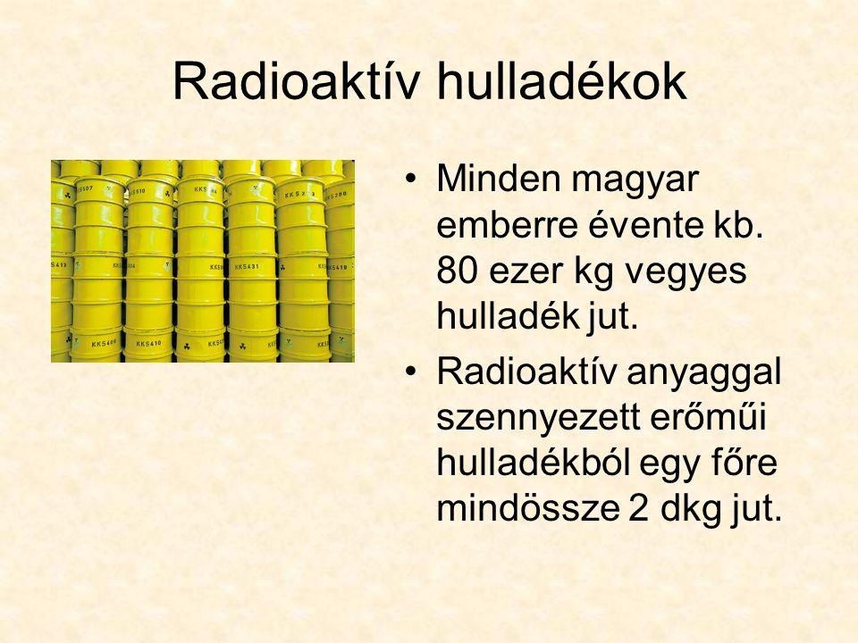 Radioaktív hulladékok Minden magyar emberre évente kb.