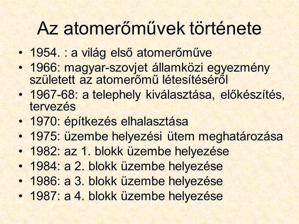 Az atomerőművek története 1954.