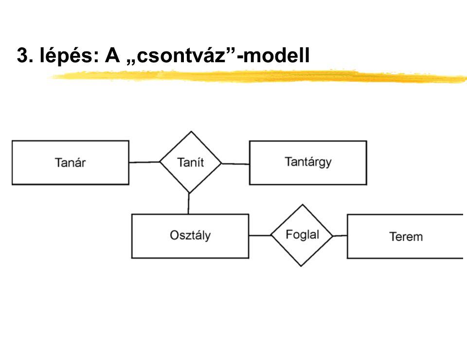 """3. lépés: A """"csontváz""""-modell"""