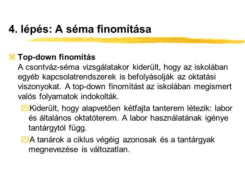 4. lépés: A séma finomítása zTop-down finomítás A csontváz-séma vizsgálatakor kiderült, hogy az iskolában egyéb kapcsolatrendszerek is befolyásolják a